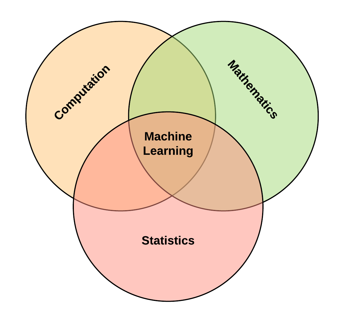 Foundations of Machine Learning.