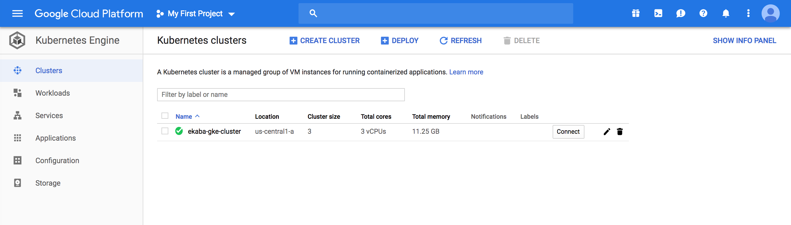 Kuberbetes Cluster on GCP.