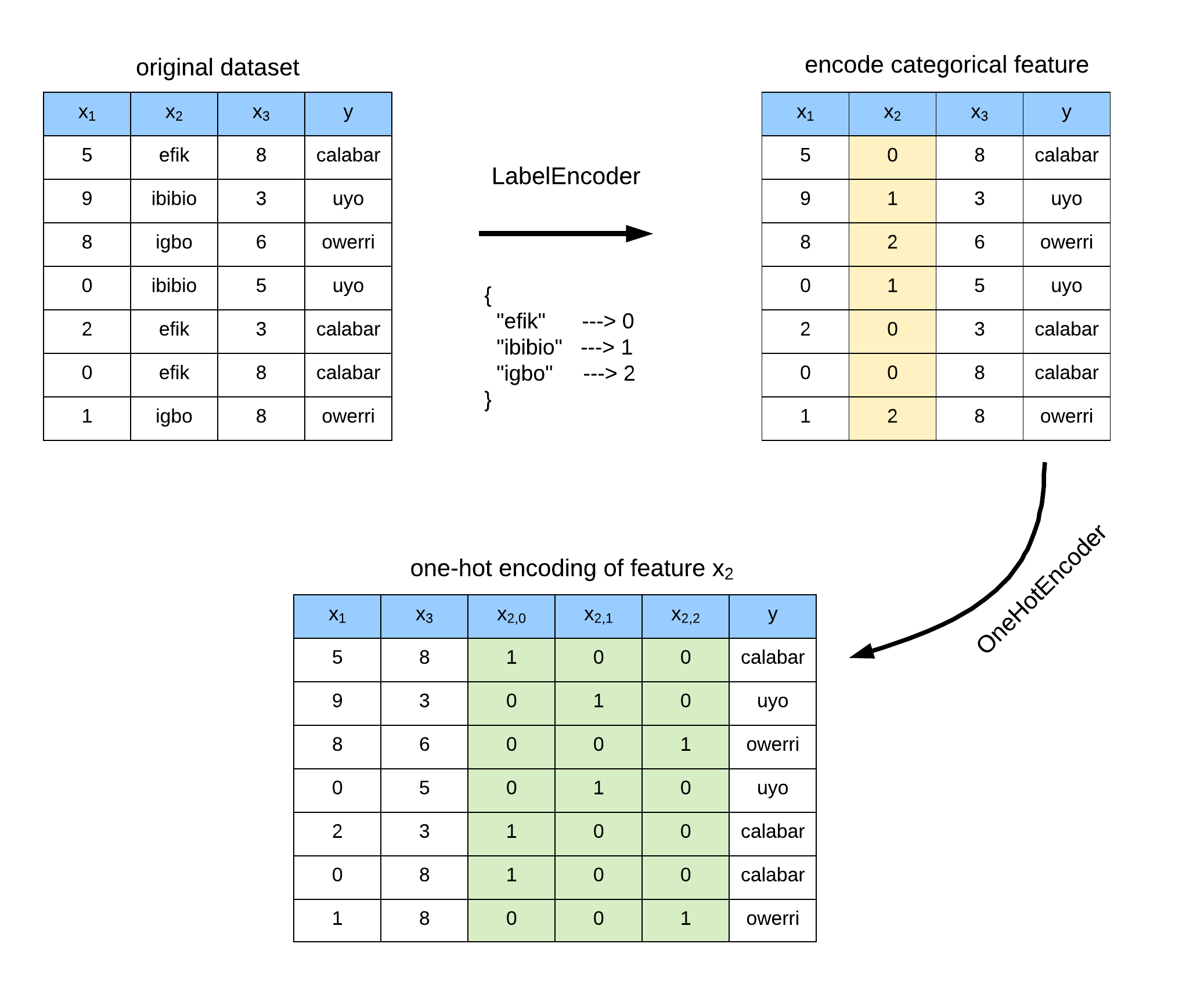 Scikit-learn - Can't import GMM function from sckits.learn